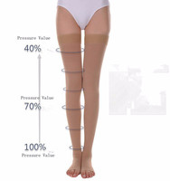 1 Pair Medical Gradient Compression Stockings For Varices Varicose Stretch Veins Stovepipe Socks Anti Embolism Stockings
