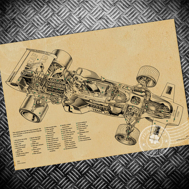 F1 Car Chart Internal structure Vintage poster Retro wall art ...