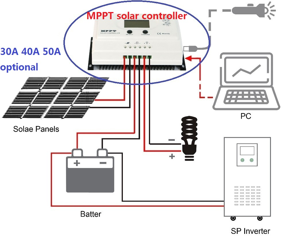 Wiser 30A 40A 50A MPPT solar charge controller 12V/24V auto recognition Max. DC150V PV input 2016 new tracer 3215bn max pv input 150v 30a 12v mppt solar charge controller