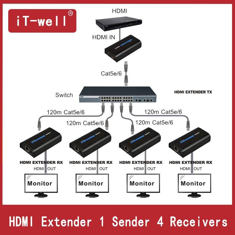HSV373 HDMI Extender Work Like HDMI Splitter 1 x 4 HDMI (1 Sender 4 Receivers) Over Lan Switch By Rj45 UTP/STP Cat5/Cat5e/Cat6 домашний кинотеатр protech 4 x 4 hdmi hdmi pet0404