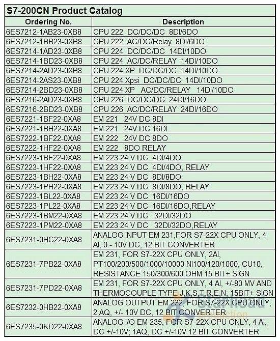 Simatic S7 200 CPU 224 6ES7 214 1AD23 0XB8 = 6ES7 214 1AD23 0XB0 PLC on plc lighting, plc hardware, plc software, plc diagram, plc chassis, plc controls, plc components, plc connections, plc controller, plc electrical, plc parts,