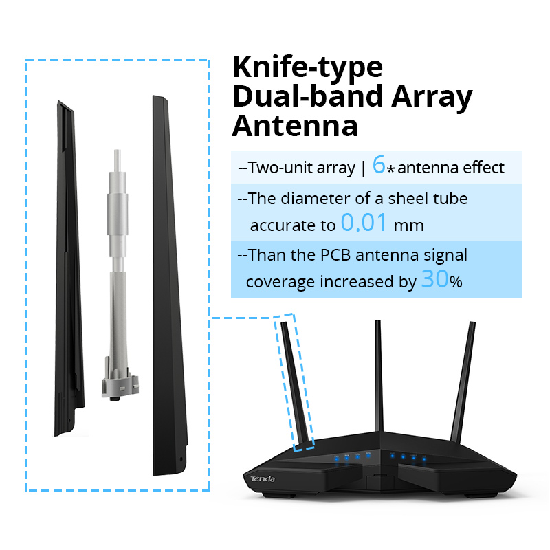 Tenda AC18 enrutador inalámbrico wifi 256M Ram CPU de doble núcleo 1WAN + 4LAN puertos Gigabit repetidor WiFi de doble banda 11AC1900M Gigabit USB 3,0 - 4