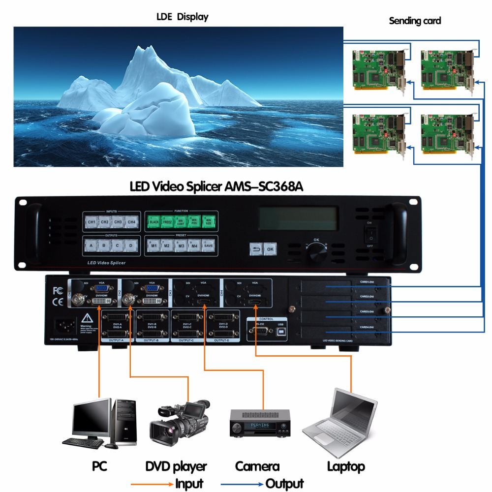 US $1388 0 |AMS SC368A 8k video wall controller video scaler switcher  mixer-in LED Television from Consumer Electronics on Aliexpress com |  Alibaba
