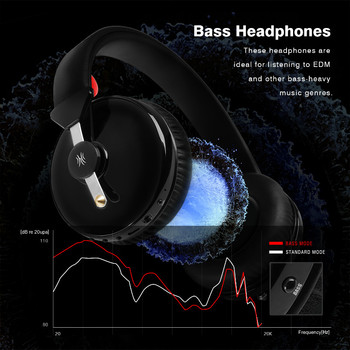 Oneodio A61 AptX Low Latency V4.2 Bluetooth Headphones Over Ear Deep Bass Wireless Headset For Gaming TV Computer Phone With Mic 5