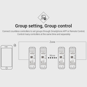 Image 4 - 5 IN 1 WiFi LED Smart Controllerสำหรับเดี่ยวสีRGB + CCT RGB RGBW LED Strip Amazon Alexa Voiceโทรศัพท์Appรีโมทคอนโทรล12 24V