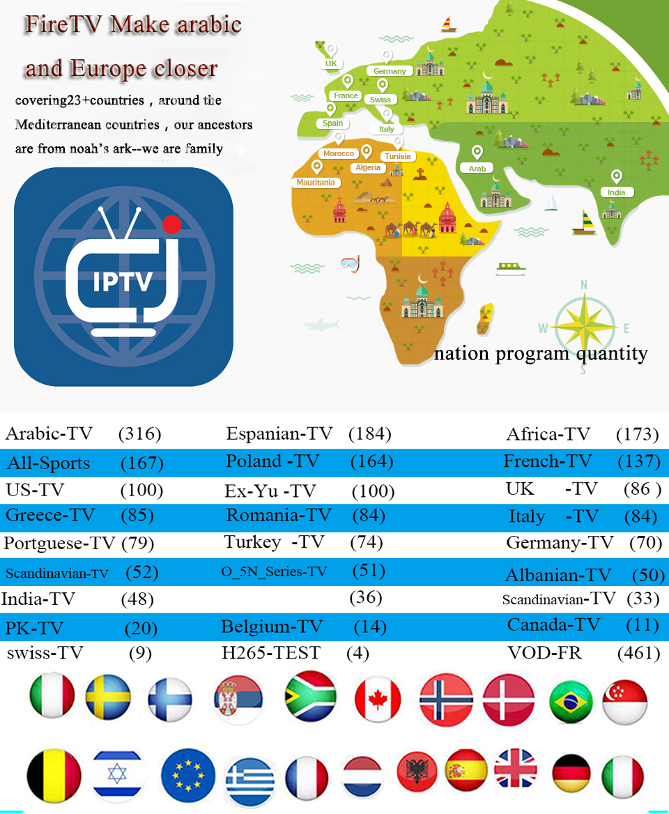 X96 Free forever TV box Smart tv iptv arabic lifetime free 2000+ Arabic  Europe Africa America chs good for Australia Sweden