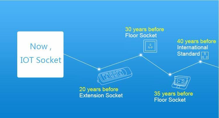 Gorący sprzedawanie Sonoff S20 Inteligentnego Domu Ładowania Adapter Bezprzewodowy Inteligentny Przełącznik BEZPRZEWODOWY Pilot Zdalnego Sterowania Gniazdo Zasilania UE/USA/UK Standard 8