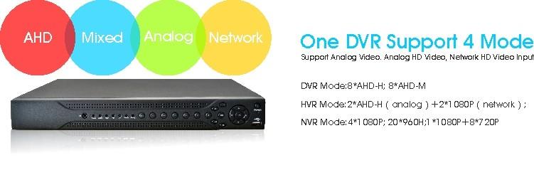 1080P AHD DVR