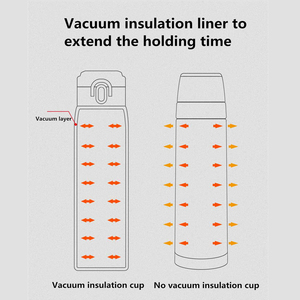 Image 5 - Viomi Draagbare Vacuüm Thermoskan 300Ml/460Ml Lichtgewicht Legering Materiaal 24 Uur Thermos Enkele Hand Op/Close