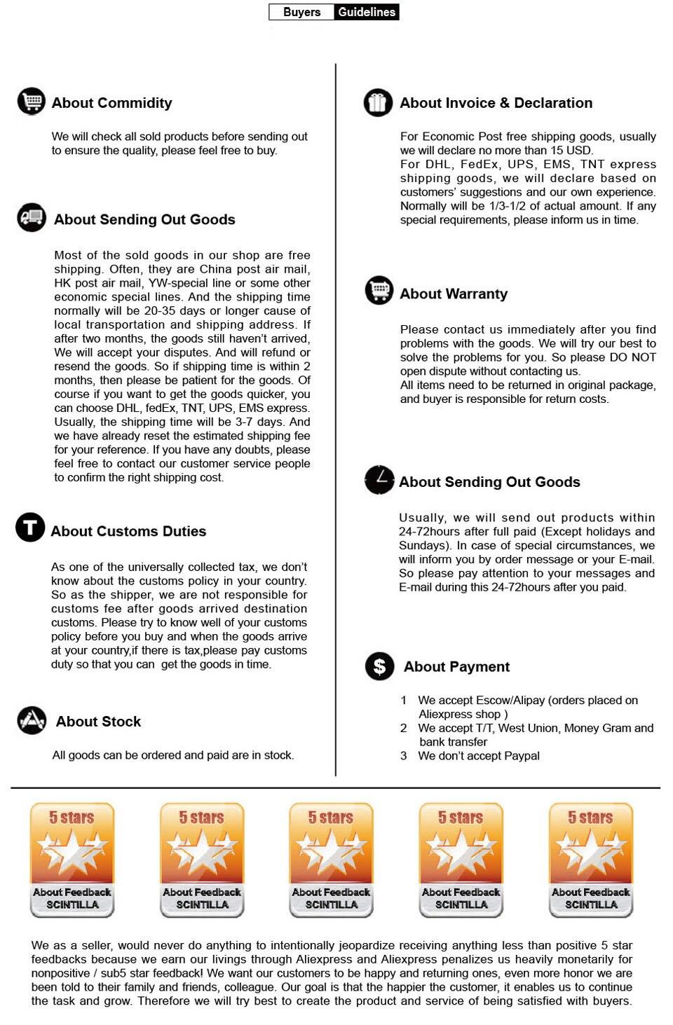 buyer guideline