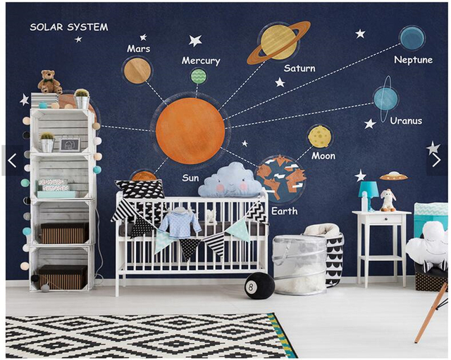 Us 13 25 47 Off Custom Kids Wallpaper Space Planet Mural For Children Room Bedroom Sofa Background Home Decor Wallpaper In Wallpapers From Home