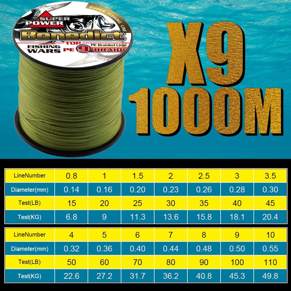 最高の9x編組釣りライン15LB 310LBスーパーpeライン海釣り1000メートル延縄ラウンド釣りパッチコードマルチフィラメントワイヤ  グループ上の スポーツ & エンターテイメント からの 釣り糸 の中 1