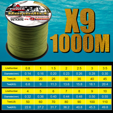Best 9x braided fishing line 15LB-310LB super pe for sea 1000M longline round cords multifilament wires