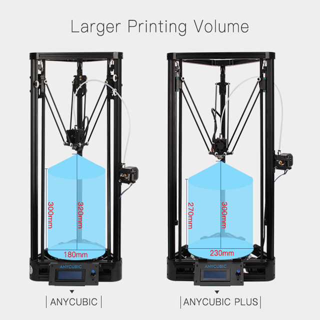 Anycubic 3D Printer Pulley Version Linear Guide rail plus DIY Kit  Linear Delta Large Printing Size 3D Metal Printer