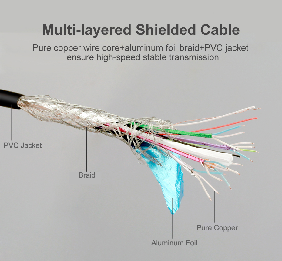 HDMI to DVI Cable, DVI  to HDMI Cable 11