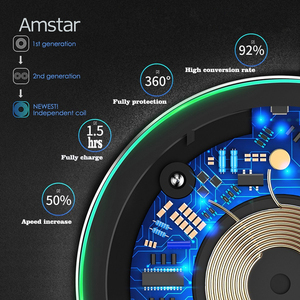 Image 4 - Amstar 10 W تشى اللاسلكية شاحن لاسلكي سريع الهاتف المحمول USB شاحن آيفون X XS XR 8 Sansung S8 S9 ملاحظة 9 شاحن يو اس بي سادة
