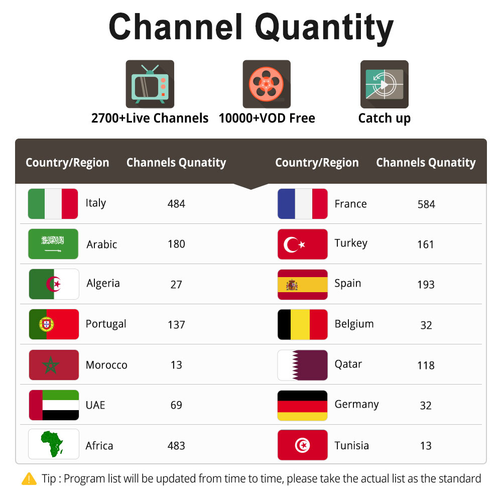 Image 2 - Italy IPTV Turkey Spain IPTV X96 Max IP TV Turkey Africa Portugal IPTV Subscription Qatar Belgium Germany IP TV Arabic Italian-in Set-top Boxes from Consumer Electronics