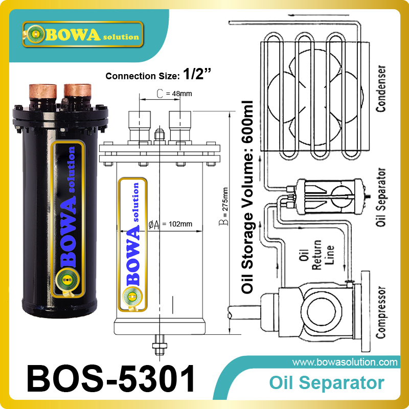 Demountable Oil Separator in refrigeration system or air conditioning system replace Alco oil separatorDemountable Oil Separator in refrigeration system or air conditioning system replace Alco oil separator