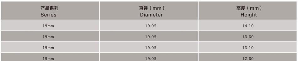 PDC-JRS19-04