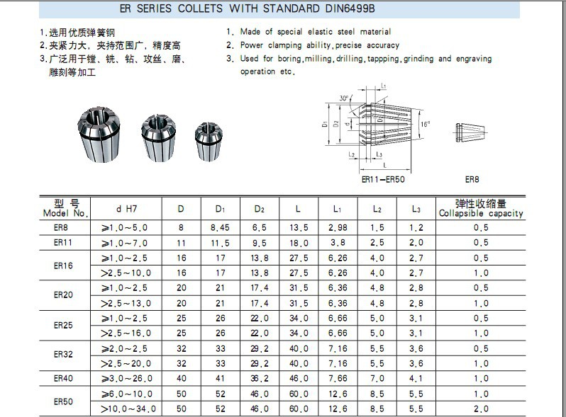 Купить 1 ШТ. DIN 6499B ER 32 ЦАНГОВЫЙ Весной цанги для ЧПУ фрезерного токарного инструмента/millingcutter/цилиндрической straigt инструмент держатель дешево