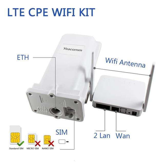 Yeacomm YF P11K CAT4 150 M Outdoor 3G 4G LTE CPE Router met WIFI Hotspot