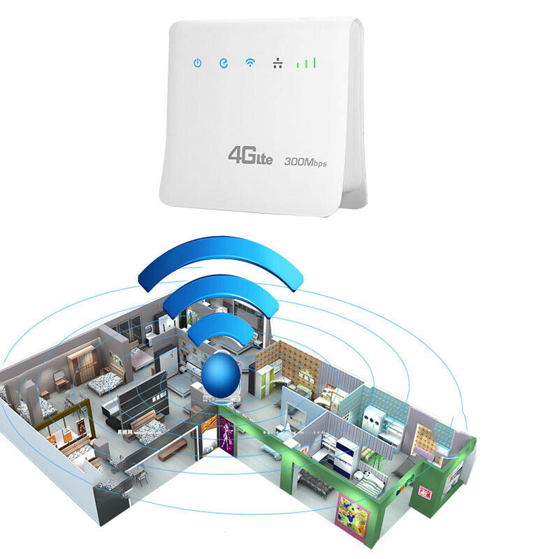 Image 5 - Unlocked 300Mbps Wifi Routers 4G lte cpe Mobile Router with LAN Port Support SIM card Portable Wireless Router wifi 4G Router-in Modem-Router Combos from Computer & Office