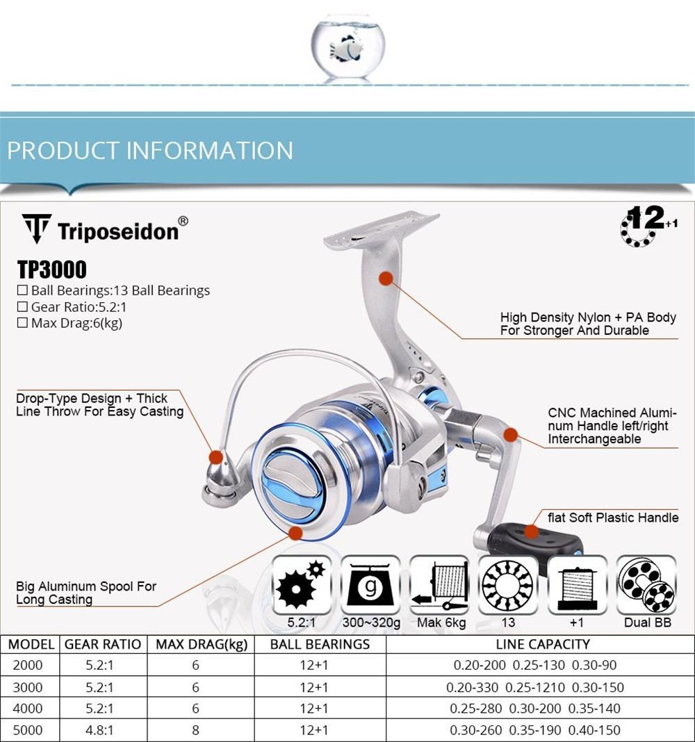 TS03YL033 (7)