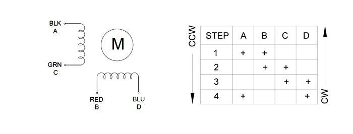 0.5a 4-lead nema14 passo motor para diy cnc 3d impressora motor