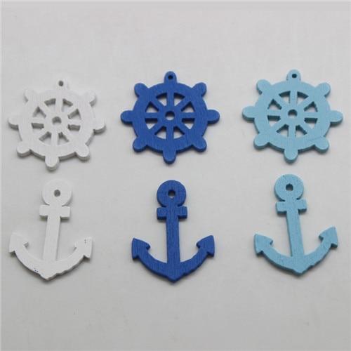 min anchor