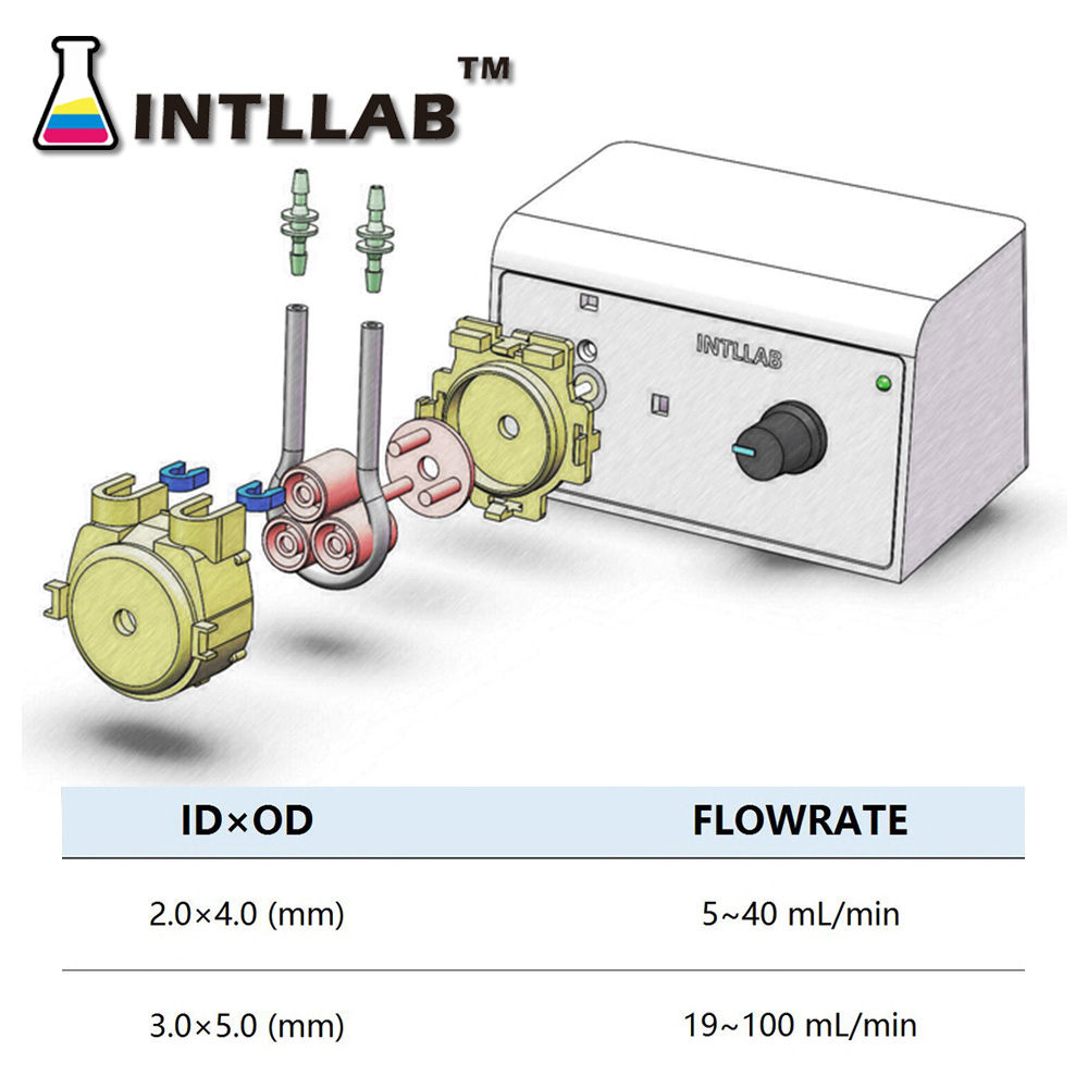 Image 2 - INTLLAB Peristaltic Liquid Pump Dosing Pump for Aquarium Lab Water Analytical-in Pumps from Home Improvement