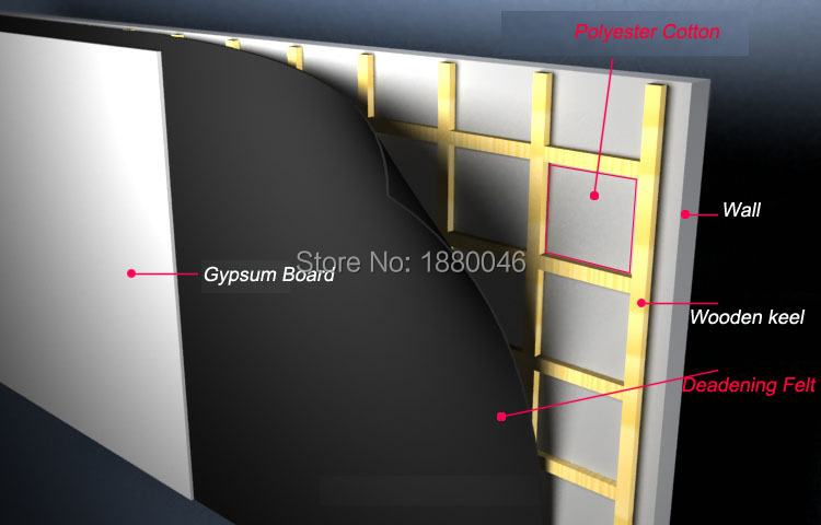 Yeni gəlişQuyğun kətan Səs izolyasiya materialları Akustik - Ev dekoru - Fotoqrafiya 4