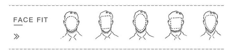 face fit