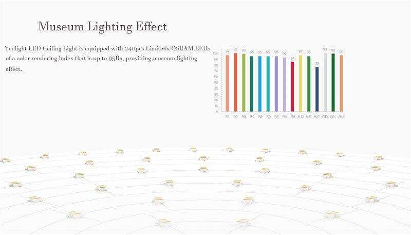 Yeelight LED Ceiling Light (3)
