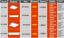 4pcs/lot AC90-260V ultra thin flat led panel light 60×60 30×30 30×60  18W 30W 48W office kitchen store down light