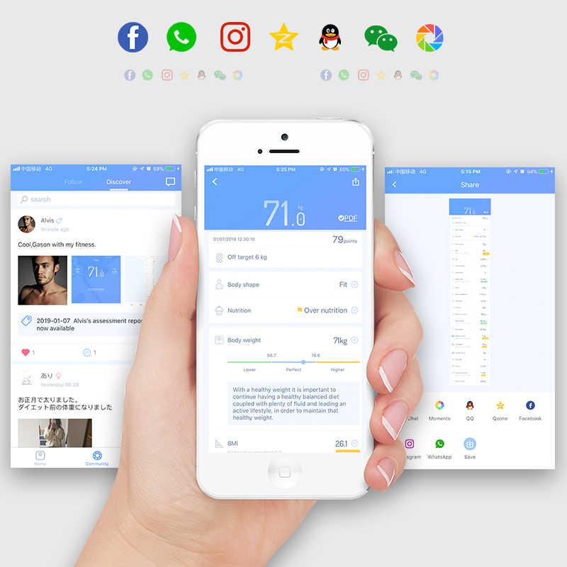 GASON Balance de salle de bain Bluetooth, échelle corporelle S3 sol scientifique Smart Electronic LCD poids numérique Balance de salle de bains Bluetooth APP Android ou IOS