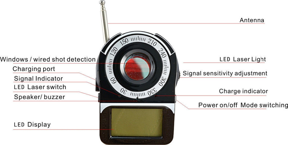 CC309 GPS GSM WIFI G3 G4 SMS RF SPY BUG DETECTOR AND LASER CAMERA LENS FINDER 1 pcs full range multi function detectable rf lens detector wireless camera gps spy bug rf signal gsm device finder