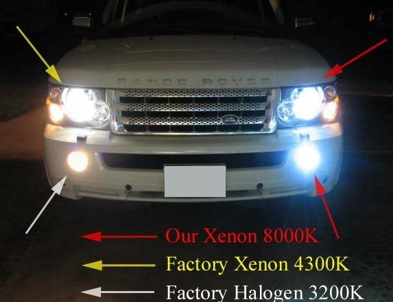 Best Hid Conversion Kit Xenon H7 Hid Kit 6000k 5000k