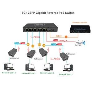 Image 5 - Бесплатная доставка GPON/EPON поставщиком решений с VLAN 8 Порты и разъёмы 10/100/1000M Ethernet обратное poe Питание переключатель с 2 SFP Порты и разъёмы печатной платы