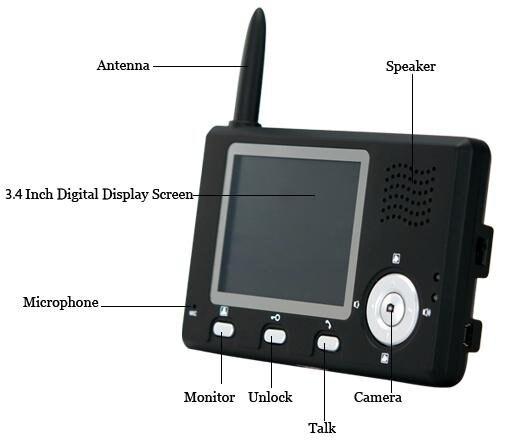 Продвижение беспроводной видео-телефон двери/цифровой системы внутренней связи