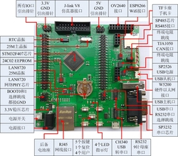 STM32F407 development board LWip can support OV2640 video surveillance host computer APP Internet of things
