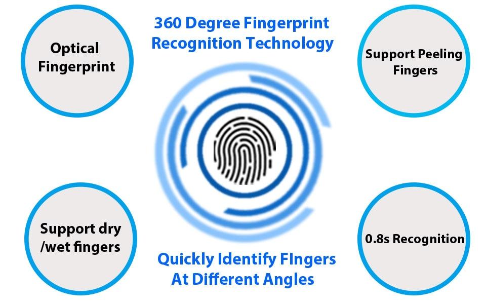 usb fingerprint