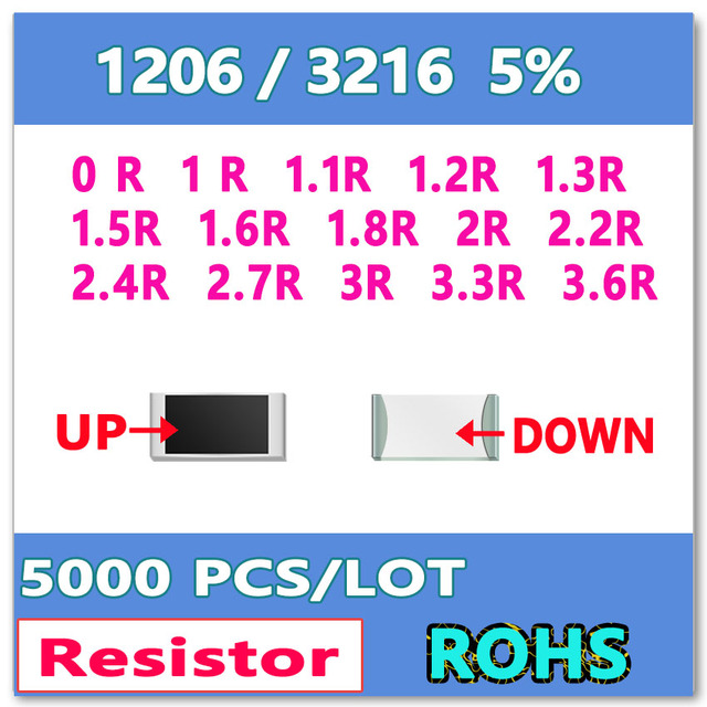 Jasnprosma 1206 J 5% 5000 Pcs 0R 1R 1.1R 1.2R 1.3R 1.5R 1.6R 1.8R 2R 2.2R 2.4R 2.7R 3R 3.3R 3.6R Smd 3216 Ohm Weerstand