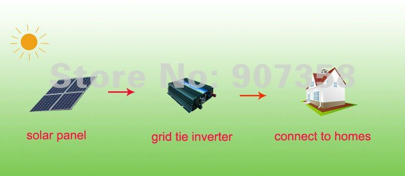 Grid tie/ On-grid DC to AC 800W Pure Sine Wave Power inverter Input 10.5-28VDC Output 110V/220VAC CE ROHS Passed free shipping