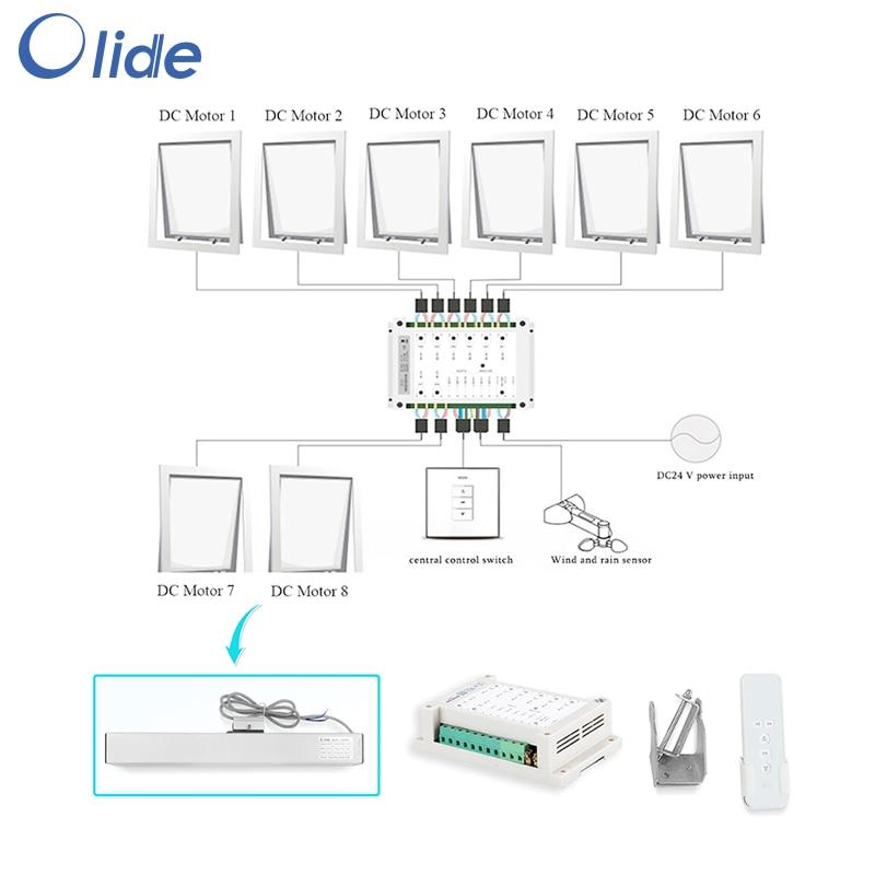 Olide Swing Open Windows With Multi-Window Intelligent Controller, Automatic Window Opener