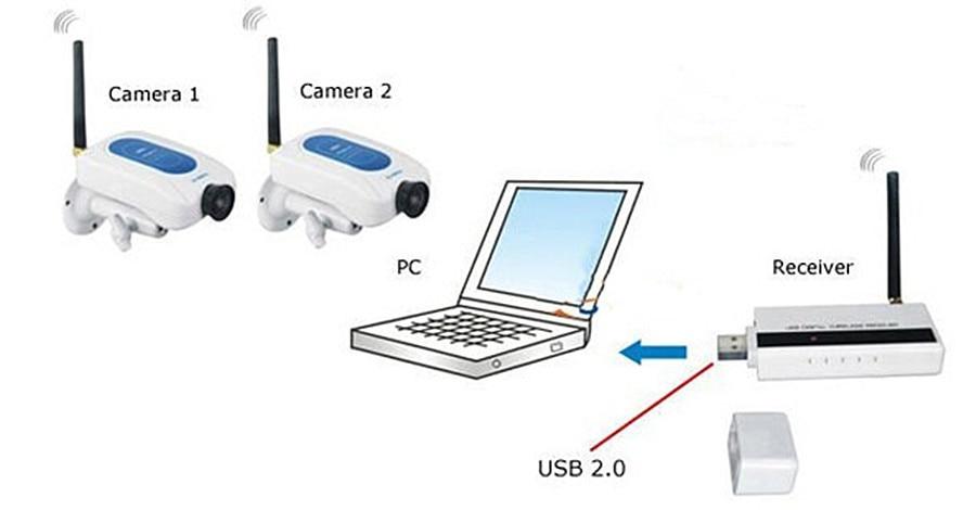 wireless camera system (5).jpg
