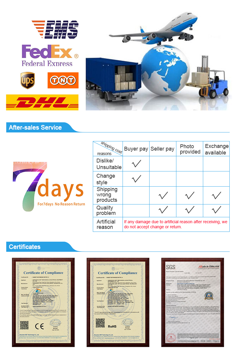 shipment payment and certificates