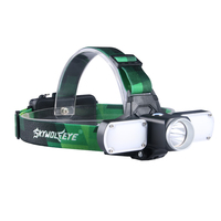 SKYWOLFEYE Headlight LED 1000LM Headlamp Head Light High Power Flashlight Cycling Fishing Camping Mining Lights Mini 18650 Torch