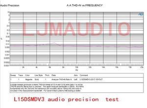 Image 5 - L15DSMD IRS2092S High power 250W Class D Audio Digital Power Mono Amplifier Board