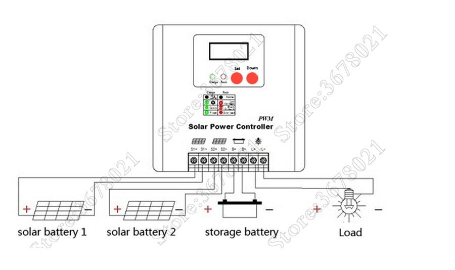 Cheap Acessórios solares