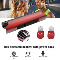 TWS S2 Mini Bluetooth Headset Stereo Music Earphone Built In Mic Small Wireless Earbud With 850mAh